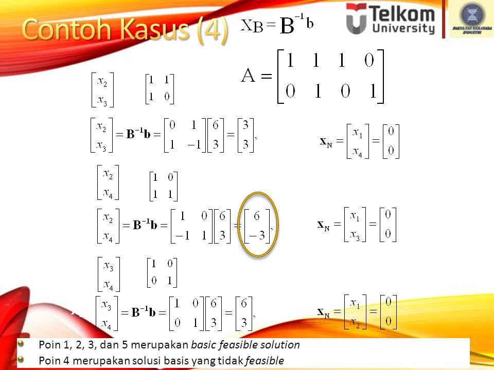 Contoh Kasus (4) 3. B = [a2, a3] = XB = 4. B = [a2, a4] = XB =